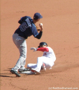 Ellsbury slides into second, trying to break up the double play.